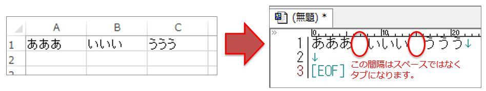 正規表現の置換手順
