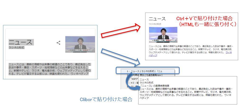 Cliborの便利な使い方