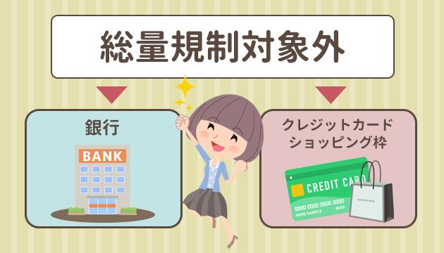 銀行・クレジットカードのショッピング枠は総量規制対象外