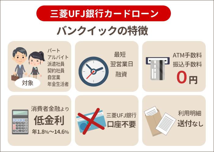 三菱UFJ銀行カードローン(バンクイック)の特徴