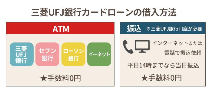三菱UFJ銀行カードローンの借入方法